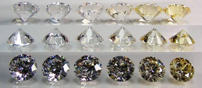 avaliacao-de-diferentes-qualidades-de-diamantes